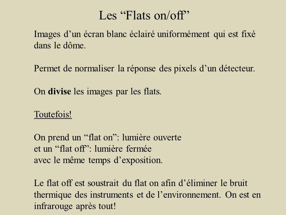 Les Flats on/off Images dun écran blanc éclairé uniformément qui est fixé dans le dôme.
