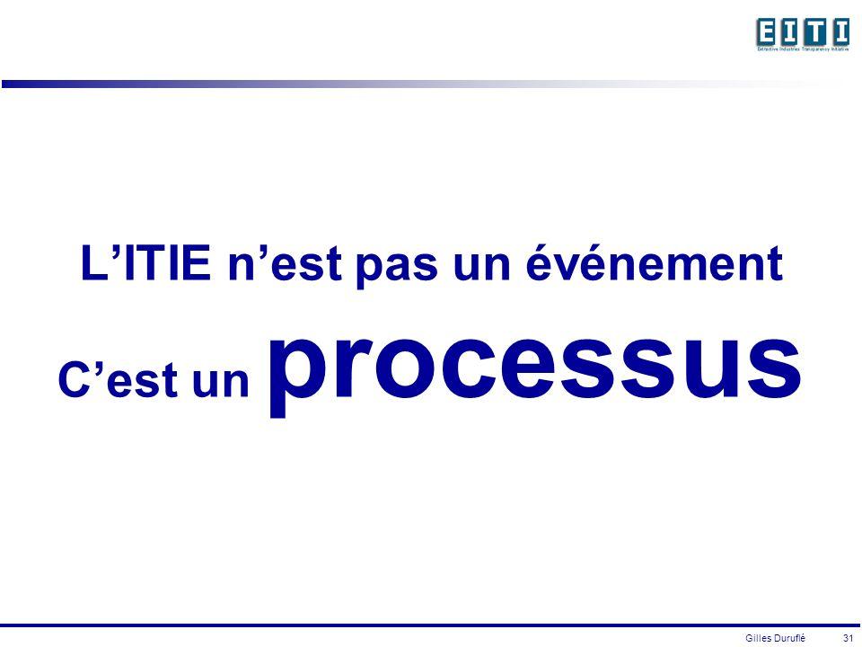Gilles Duruflé 31 LITIE nest pas un événement Cest un processus