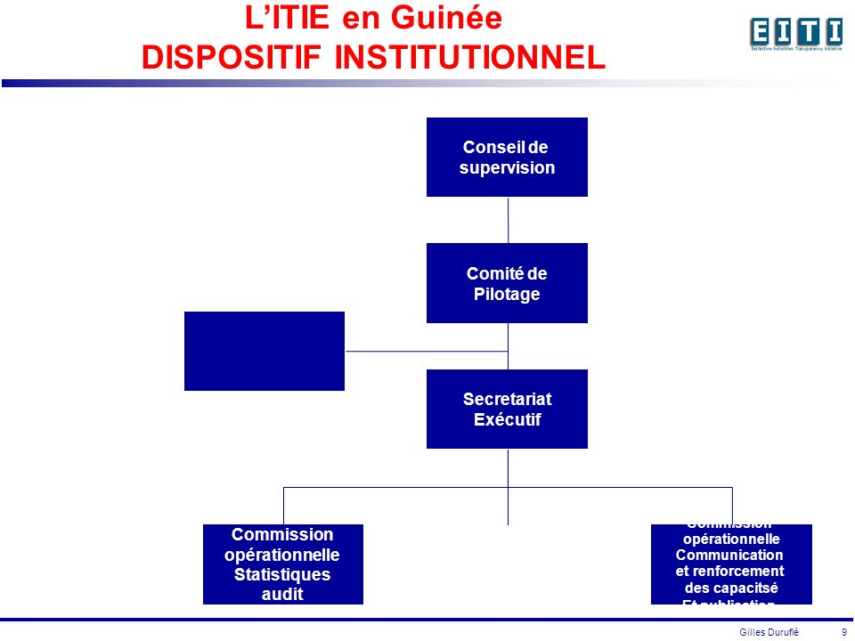 Gilles Duruflé 9 Conseil de supervision Comité de Pilotage Secretariat Exécutif Commission opérationnelle Statistiques audit Commission opérationnelle Communication et renforcement des capacitsé Et publication LITIE en Guinée DISPOSITIF INSTITUTIONNEL