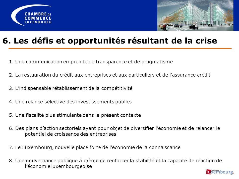 1. Une communication empreinte de transparence et de pragmatisme 2.