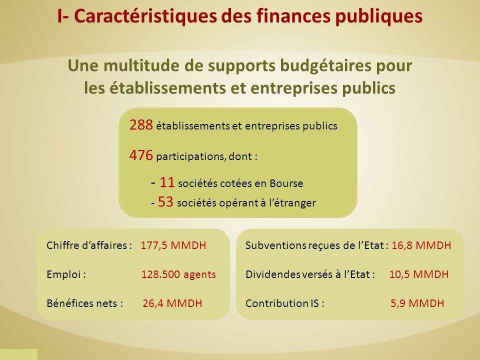 Une multitude de supports budgétaires pour les établissements et entreprises publics 288 établissements et entreprises publics 476 participations, don