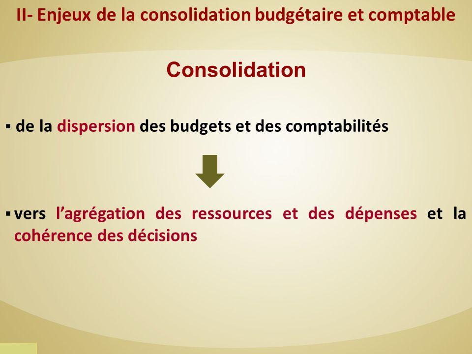 II- Enjeux de la consolidation budgétaire et comptable Consolidation de la dispersion des budgets et des comptabilités vers lagrégation des ressources