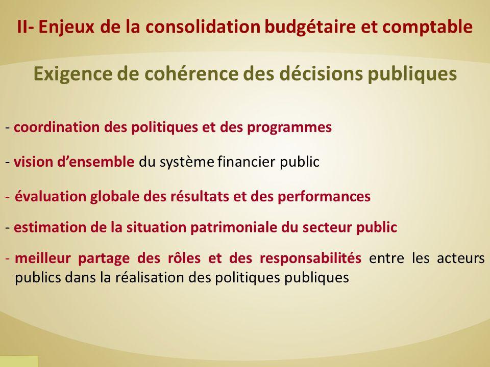 Exigence de cohérence des décisions publiques - vision densemble du système financier public - coordination des politiques et des programmes -évaluati