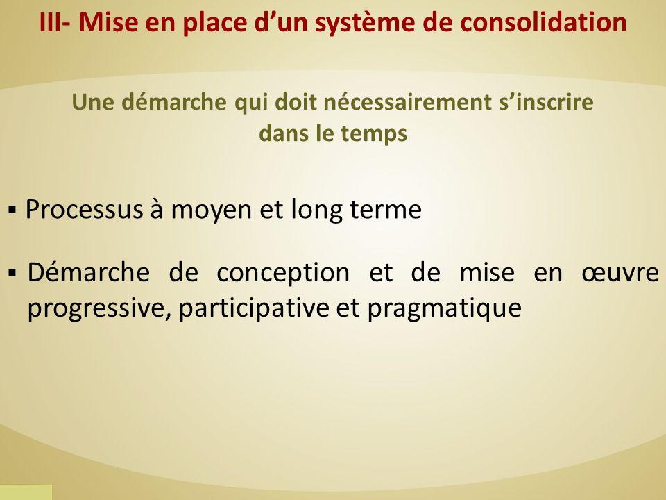III- Mise en place dun système de consolidation Une démarche qui doit nécessairement sinscrire dans le temps Démarche de conception et de mise en œuvr