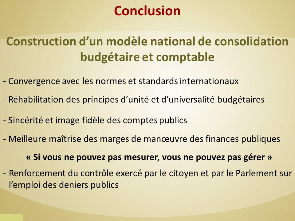 Conclusion -Renforcement du contrôle exercé par le citoyen et par le Parlement sur lemploi des deniers publics Construction dun modèle national de con
