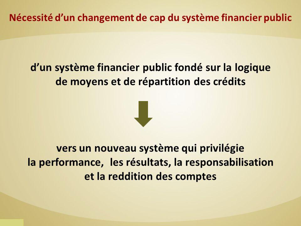 dun système financier public fondé sur la logique de moyens et de répartition des crédits vers un nouveau système qui privilégie la performance, les r
