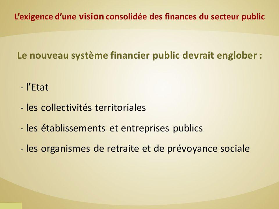 - lEtat - les collectivités territoriales - les établissements et entreprises publics - les organismes de retraite et de prévoyance sociale Lexigence
