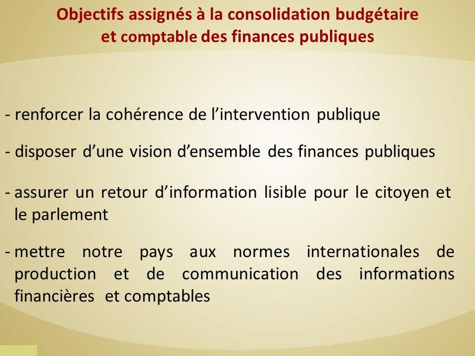 Objectifs assignés à la consolidation budgétaire et comptable des finances publiques - renforcer la cohérence de lintervention publique - disposer dun