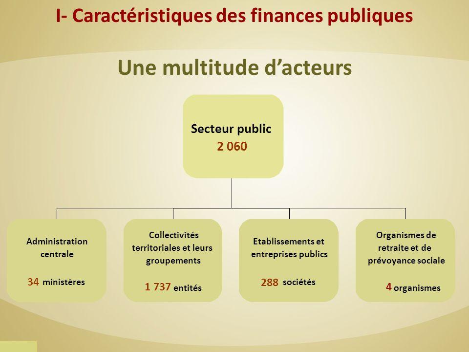 Une multitude dacteurs I- Caractéristiques des finances publiques Secteur public 2 060 Administration centrale 34 ministères Etablissements et entrepr