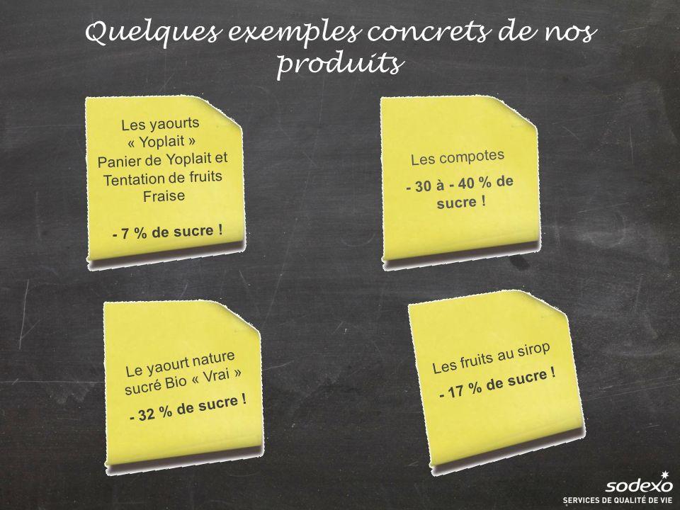 Quelques exemples concrets de nos produits Les yaourts « Yoplait » Panier de Yoplait et Tentation de fruits Fraise - 7 % de sucre .