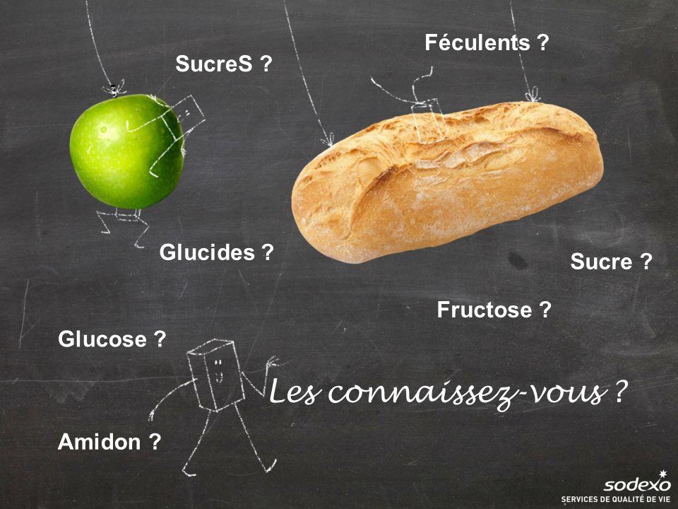 Glucides SucreS Féculents Sucre Glucose Amidon Fructose Les connaissez-vous