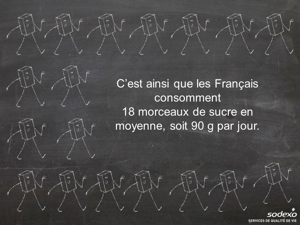 Cest ainsi que les Français consomment 18 morceaux de sucre en moyenne, soit 90 g par jour.