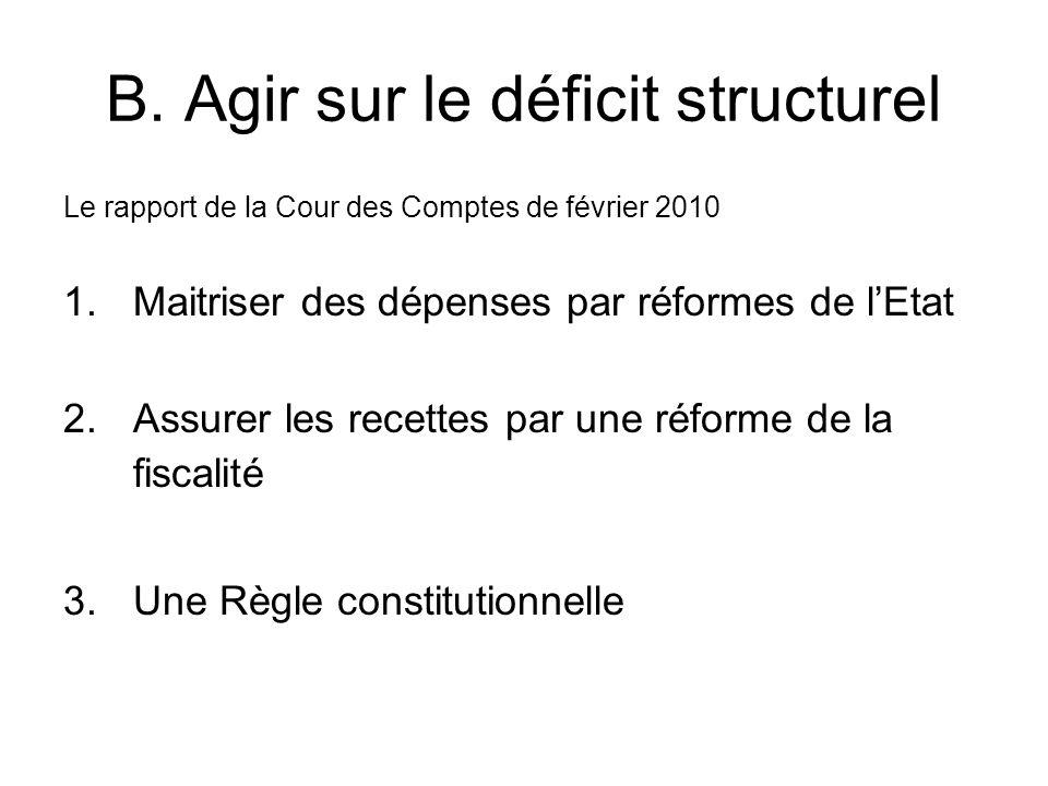 B. Agir sur le déficit structurel Le rapport de la Cour des Comptes de février 2010 1.Maitriser des dépenses par réformes de lEtat 2.Assurer les recet