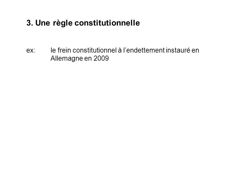 3. Une règle constitutionnelle ex:le frein constitutionnel à lendettement instauré en Allemagne en 2009