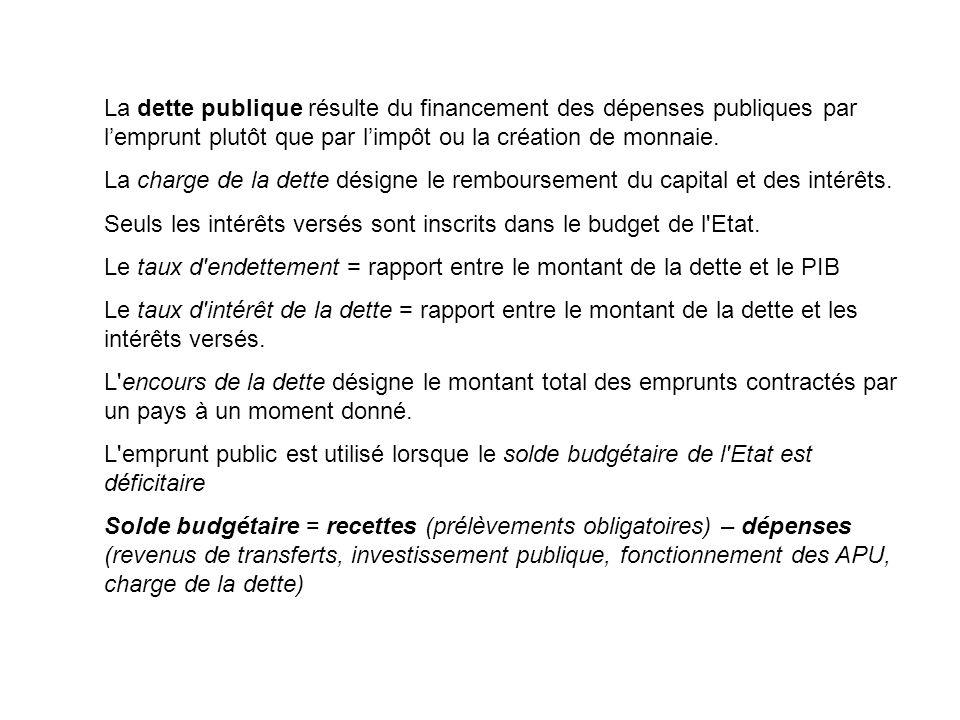 La dette publique résulte du financement des dépenses publiques par lemprunt plutôt que par limpôt ou la création de monnaie. La charge de la dette dé