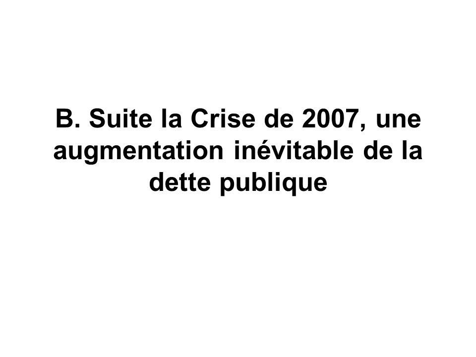 B. Suite la Crise de 2007, une augmentation inévitable de la dette publique