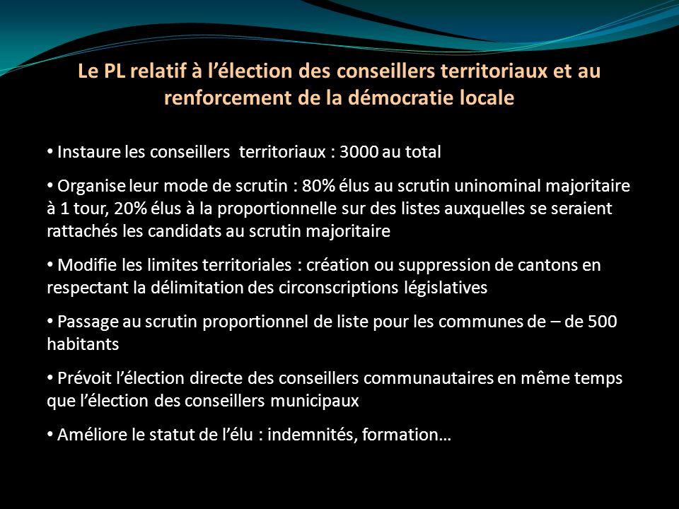 Impact que produirait la réforme territoriale sur la parité en Midi-Pyrénées… Actuellement : 91 conseillers régionaux dont 49,5% délues 293 conseillers généraux pour les 8 départements dont 10,6% délues Demain : 192 conseillers territoriaux 20% élus par scrutin de liste : 38 80% élus au scrutin uninominal : 154 Nombre délues : 35/192, soit 18,2%