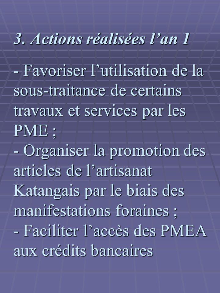 3. Actions réalisées lan 1 - Favoriser lutilisation de la sous-traitance de certains travaux et services par les PME ; - Organiser la promotion des ar