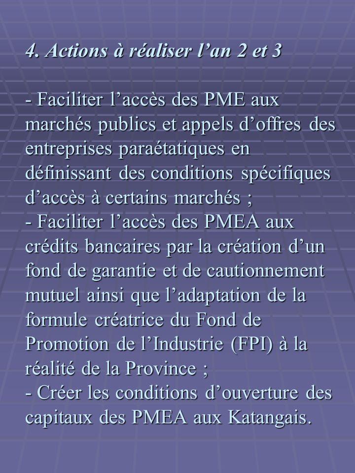 4. Actions à réaliser lan 2 et 3 - Faciliter laccès des PME aux marchés publics et appels doffres des entreprises paraétatiques en définissant des con