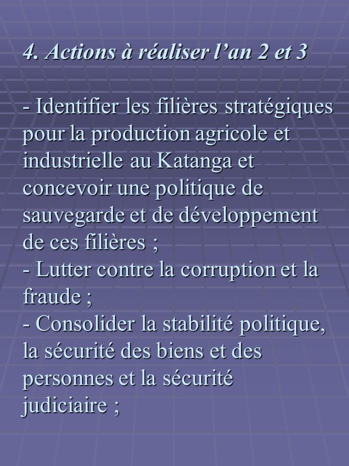 4. Actions à réaliser lan 2 et 3 - Identifier les filières stratégiques pour la production agricole et industrielle au Katanga et concevoir une politi