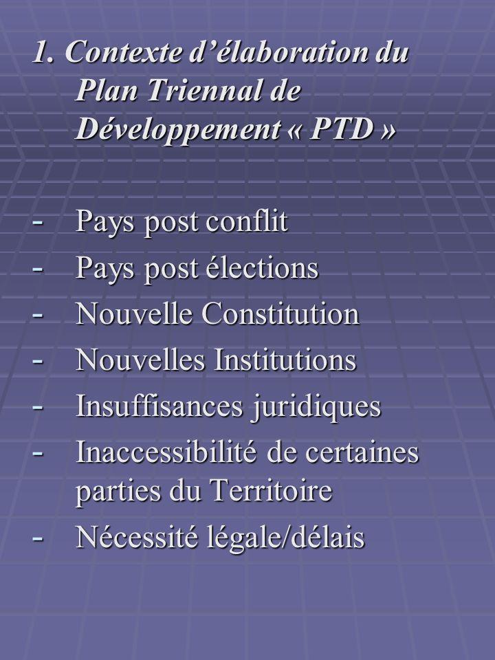 1. Contexte délaboration du Plan Triennal de Développement « PTD » - Pays post conflit - Pays post élections - Nouvelle Constitution - Nouvelles Insti