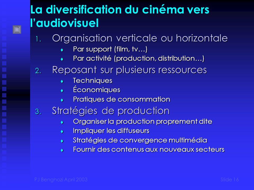 PJ Benghozi April 2003Slide 16 La diversification du cinéma vers laudiovisuel 1.