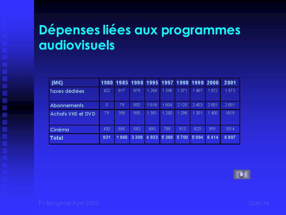 PJ Benghozi April 2003Slide 36 Dépenses liées aux programmes audiovisuels