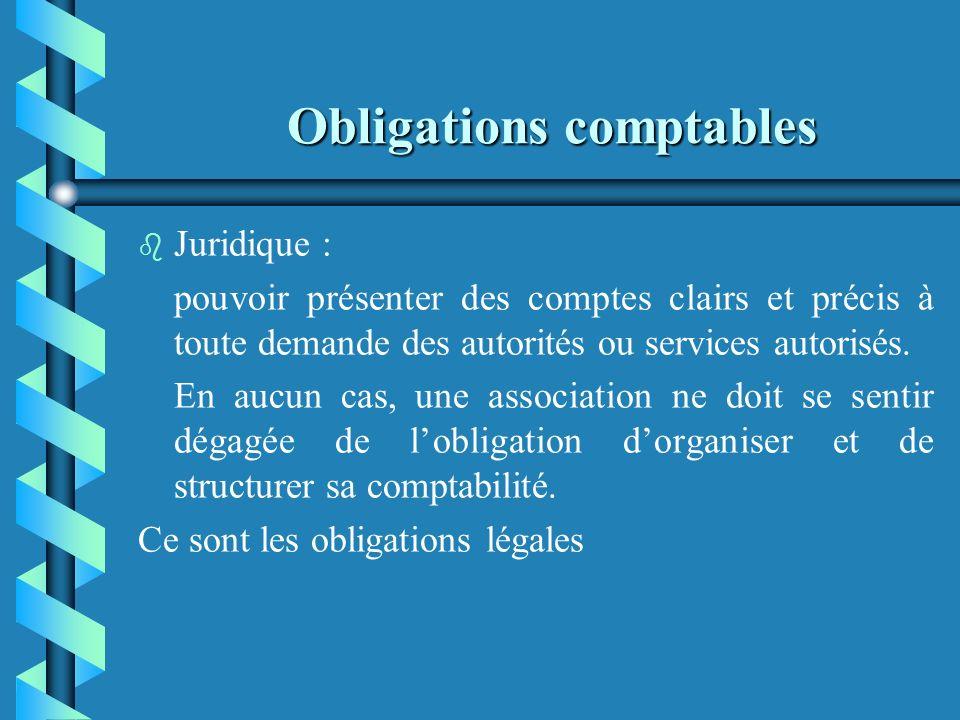 Obligations comptables b b Economique : seule une comptabilité tenue régulièrement peut permettre aux dirigeants dune association de « suivre » et de