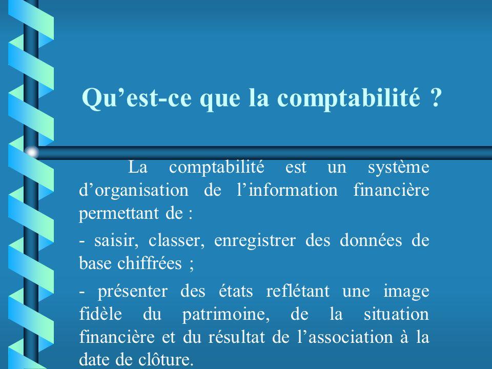 Le plan comptable associatif Le bilan Cest la photographie du patrimoine de l association