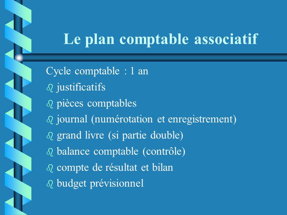 Le plan comptable associatif b b Comptes dactif : classe 2 (immobilisations), classe 3 (stocks et en-cours), classe 4 (tiers : clients), classe 5 (fin
