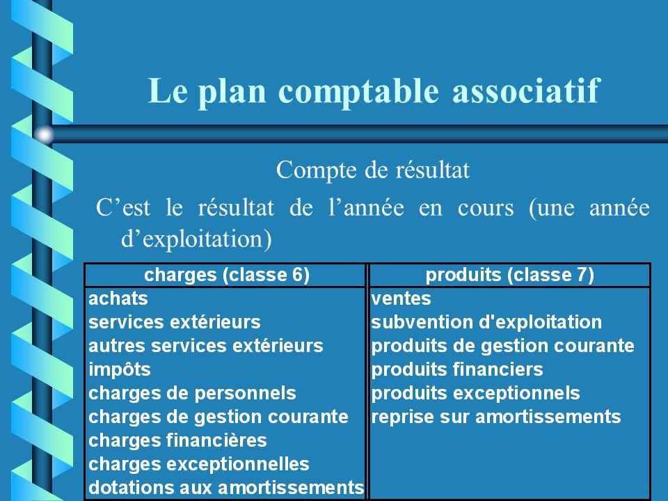 Le plan comptable associatif Cycle comptable : 1 an b b justificatifs b b pièces comptables b b journal (numérotation et enregistrement) b b grand liv
