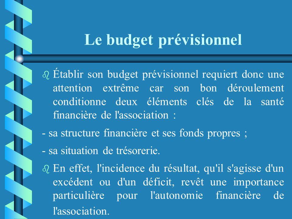 Le budget prévisionnel Les incidences de toute variation constatée peuvent être multiples, selon qu'il s'agit d'un poste de charges ou de produits. Il