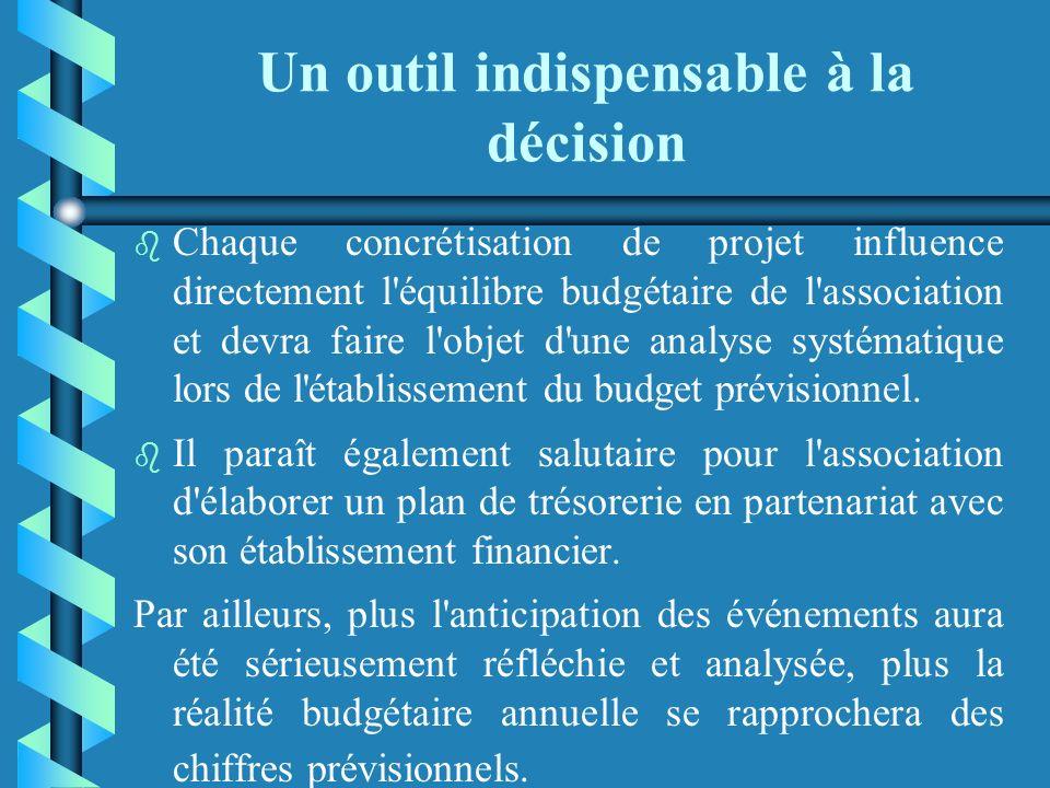Le budget prévisionnel b b Établir son budget prévisionnel requiert donc une attention extrême car son bon déroulement conditionne deux éléments clés