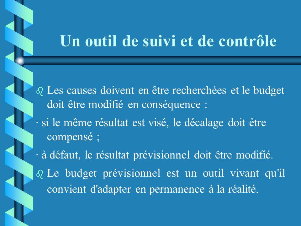 Un outil de suivi et de contrôle b b A un rythme régulier, mensuel si possible, le contrôle budgétaire doit s'exercer entre les prévisions et les réal