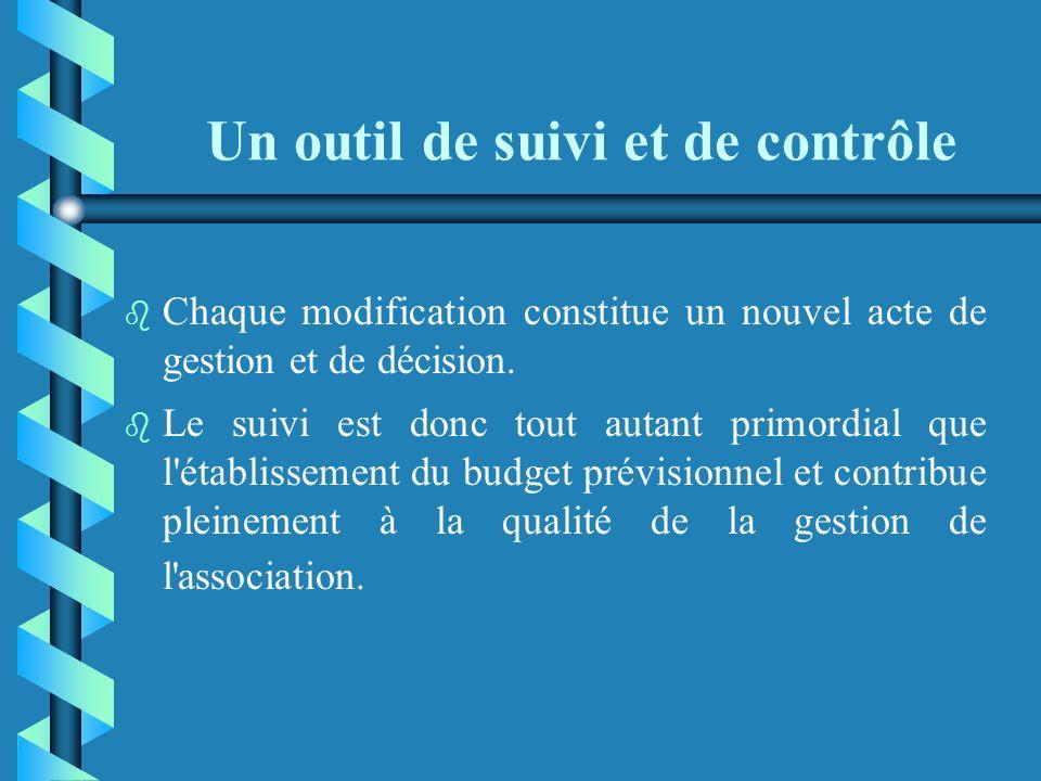 Un outil de suivi et de contrôle b b Les causes doivent en être recherchées et le budget doit être modifié en conséquence : · si le même résultat est
