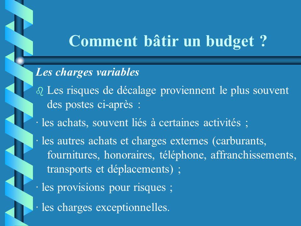 Comment bâtir un budget ? les charges fixes b b Elles constituent l'assise même de l'association : · les locaux (amortissements, loyers, charges, entr