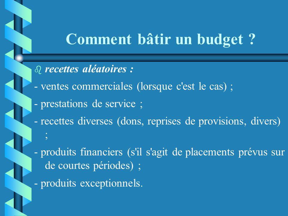 Comment bâtir un budget ? Les produits b b recettes certaines (selon la nature des activités de l'association) : - cotisations ou adhésions ; - subven