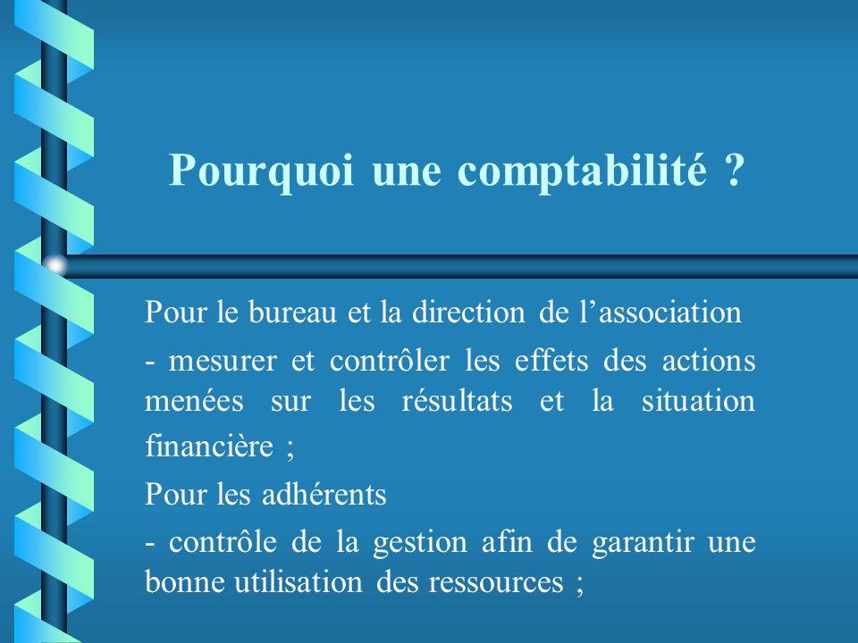 Obligations comptables b b Lorsquelle se situe en dessous de ces seuils, l application du plan comptable est recommandée mais n est pas obligatoire.
