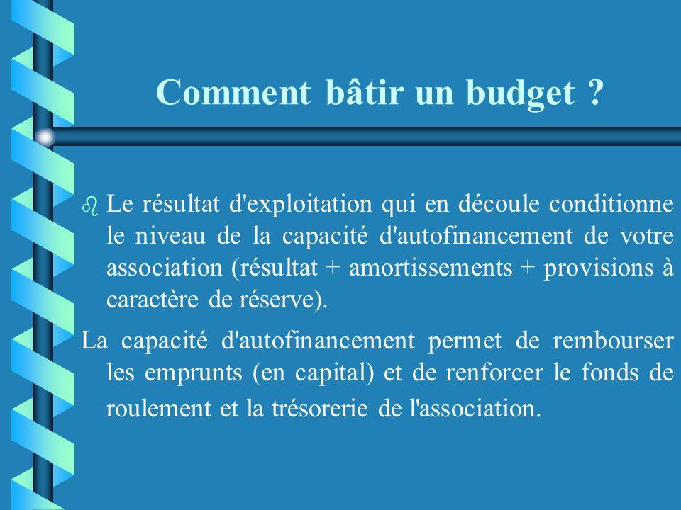 Comment bâtir un budget ? b b L'idéal consiste à couvrir toutes les charges fixes avec les recettes certaines, ce qui élimine tout risque de dérapage