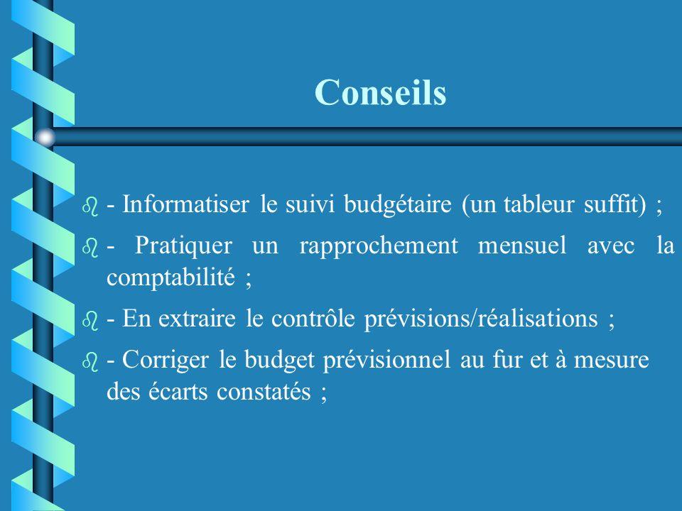 Comment bâtir un budget ? b b Le résultat d'exploitation qui en découle conditionne le niveau de la capacité d'autofinancement de votre association (r
