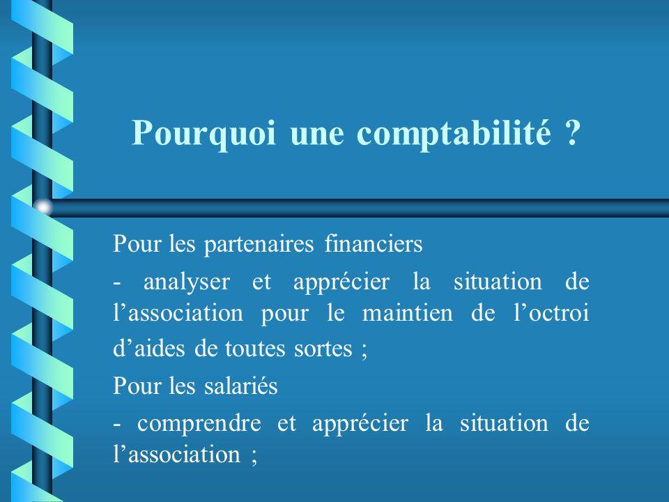 Pourquoi une comptabilité ? Pour le bureau et la direction de lassociation - mesurer et contrôler les effets des actions menées sur les résultats et l