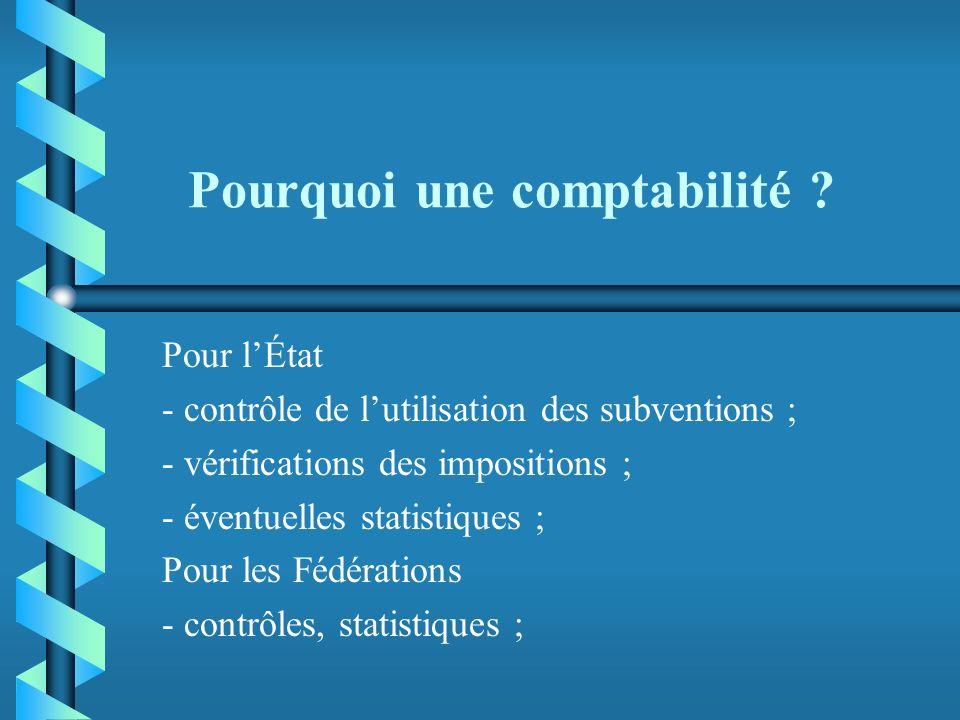 Pourquoi une comptabilité ? - mesurer le résultat des efforts entrepris ; - contrôle de lintéressement ou de la participation ; - apprécier la pérenni