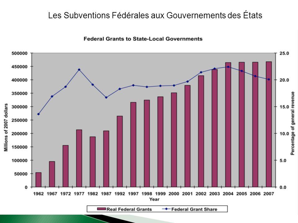 Les Subventions Fédérales aux Gouvernements des États