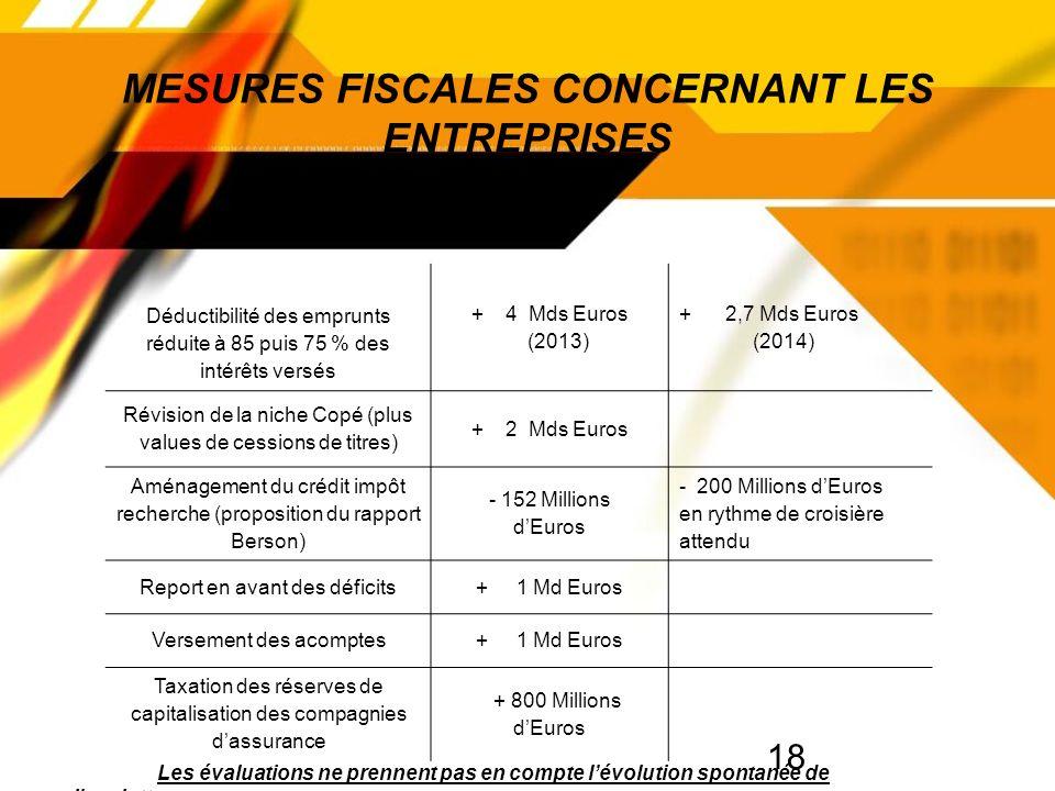 18 MESURES FISCALES CONCERNANT LES ENTREPRISES Déductibilité des emprunts réduite à 85 puis 75 % des intérêts versés + 4 Mds Euros (2013) + 2,7 Mds Euros (2014) Révision de la niche Copé (plus values de cessions de titres) + 2 Mds Euros Aménagement du crédit impôt recherche (proposition du rapport Berson) - 152 Millions dEuros - 200 Millions dEuros en rythme de croisière attendu Report en avant des déficits+ 1 Md Euros Versement des acomptes+ 1 Md Euros Taxation des réserves de capitalisation des compagnies dassurance + 800 Millions dEuros Les évaluations ne prennent pas en compte lévolution spontanée de lassiette