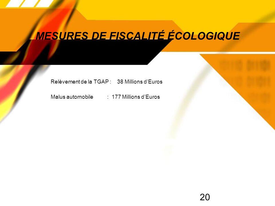 20 MESURES DE FISCALITÉ ÉCOLOGIQUE Relèvement de la TGAP : 38 Millions dEuros Malus automobile : 177 Millions dEuros