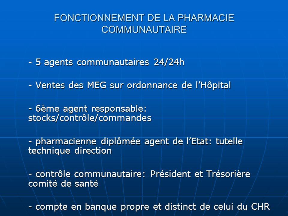 POURQUOI ET COMMENT LA PARTICIPATION COMMUNAUTAIRE EST ENTREE A LHÔPITAL POURQUOI: - Notion defficacité: bonne gestion, disponibilité des MEG - Amélioration de la qualité des soins COMMENT: - Sur le modèle réussi de la participation communautaire en périphérie, dans les Centres de Santé de la ville de Niamey