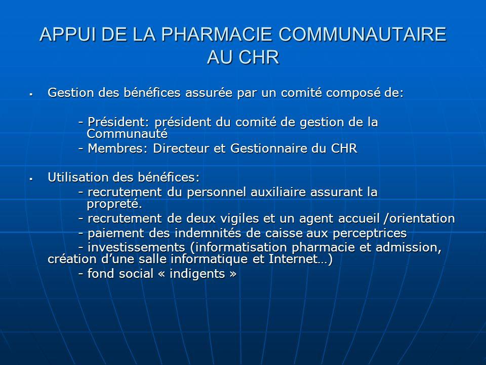 APPUI DE LA PHARMACIE COMMUNAUTAIRE AU CHR Gestion des bénéfices assurée par un comité composé de: Gestion des bénéfices assurée par un comité composé