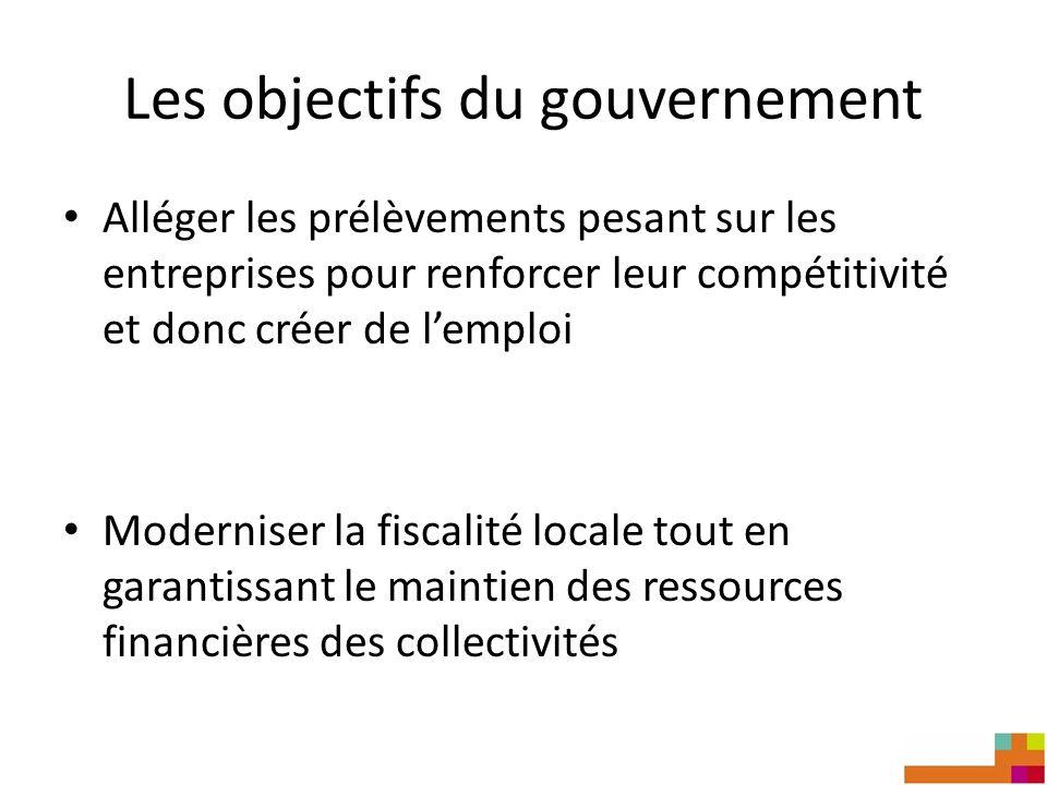 Les objectifs du gouvernement Alléger les prélèvements pesant sur les entreprises pour renforcer leur compétitivité et donc créer de lemploi Moderniser la fiscalité locale tout en garantissant le maintien des ressources financières des collectivités