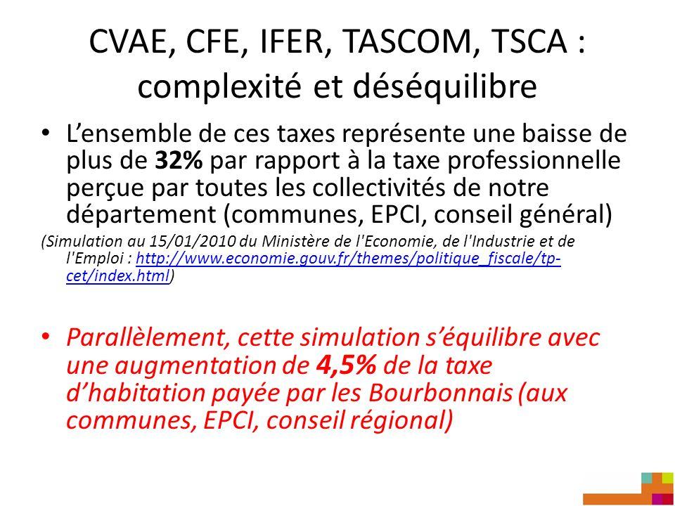 CVAE, CFE, IFER, TASCOM, TSCA : complexité et déséquilibre Lensemble de ces taxes représente une baisse de plus de 32% par rapport à la taxe professionnelle perçue par toutes les collectivités de notre département (communes, EPCI, conseil général) (Simulation au 15/01/2010 du Ministère de l Economie, de l Industrie et de l Emploi : http://www.economie.gouv.fr/themes/politique_fiscale/tp- cet/index.html)http://www.economie.gouv.fr/themes/politique_fiscale/tp- cet/index.html Parallèlement, cette simulation séquilibre avec une augmentation de 4,5% de la taxe dhabitation payée par les Bourbonnais (aux communes, EPCI, conseil régional)