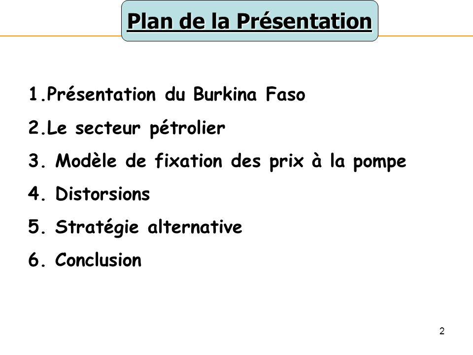3 Présentation du Burkina Faso 1.Présentation du Burkina Faso 1.1.